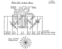 Дизайн Atari 2600 Polo